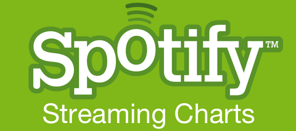 spotify streaming charts logo header